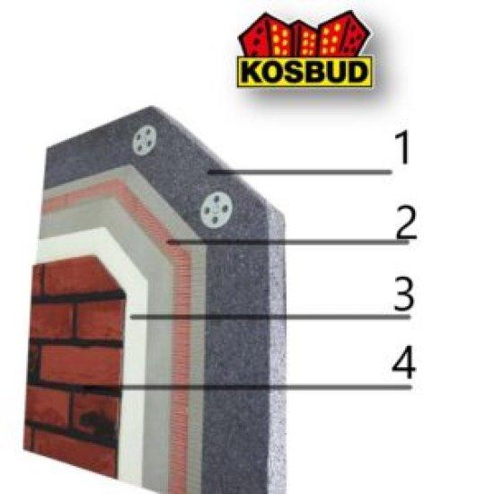 Система фінішного декоративного покриття з рулоном KOSBUD KLINKIERO ROMA, за м²