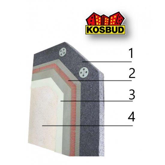 Система фінішного декоративного покриття KOSBUD STONO (розмір 1,20* 3,00м), за м²